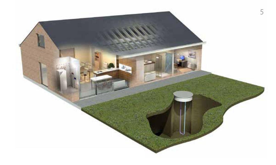 геотермален климатик